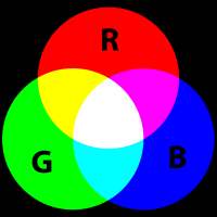 RGB (from http://en.wikipedia.org/wiki/RGB_color_model)